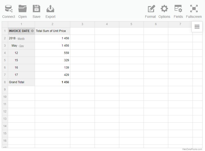 CSV Data Types | WebDataRocks
