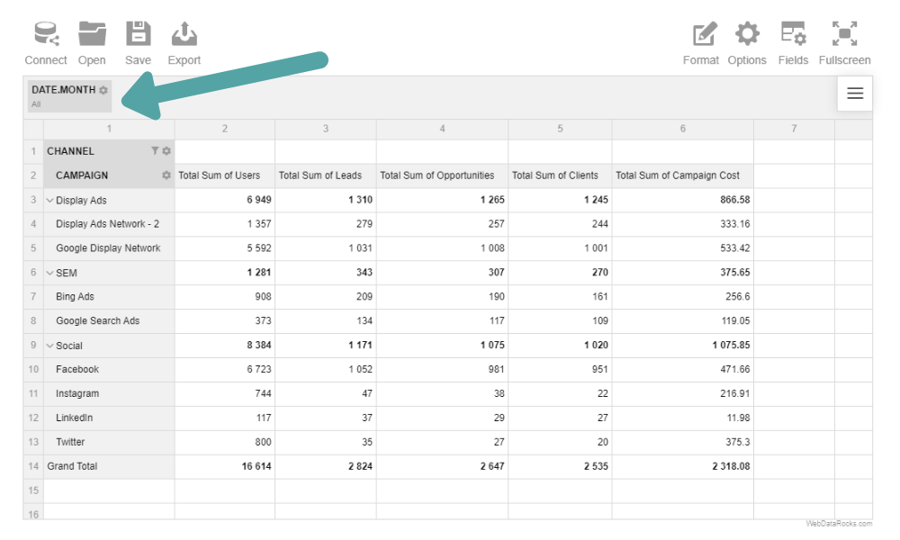 Marketing Reports with pivot table | WebDataRocks